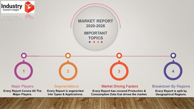 Power Cutters Market