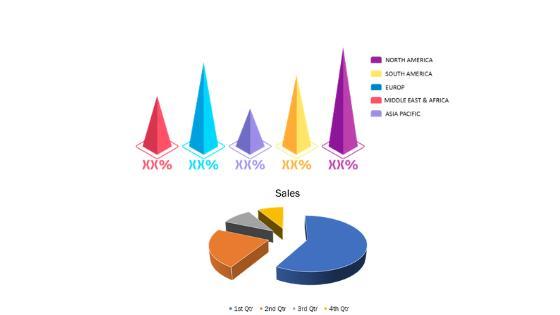 Makeup Tools Market
