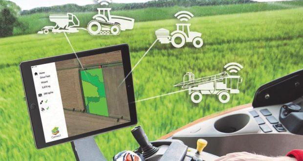 Precision Farming Industry