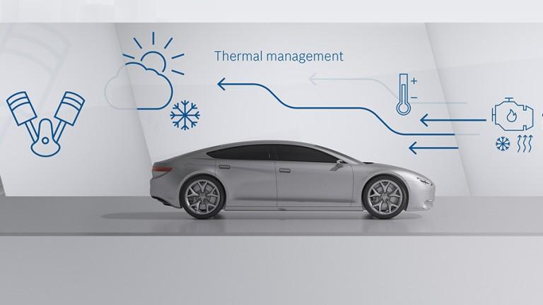 Automotive Thermal System Market Surge in Demand for Smart