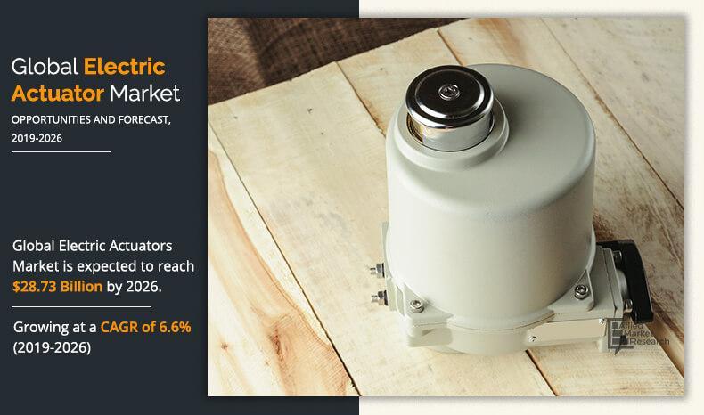 Electric Actuator Market