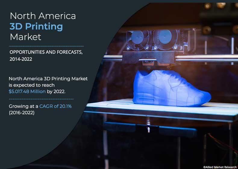 Top 10 Industry Growth Driving Factors of 3D Printing Market