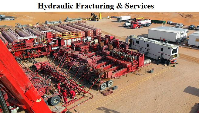 Hydraulic Fracturing & Services Market