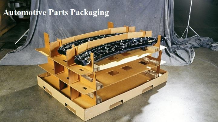 Automotive Parts Packaging Market