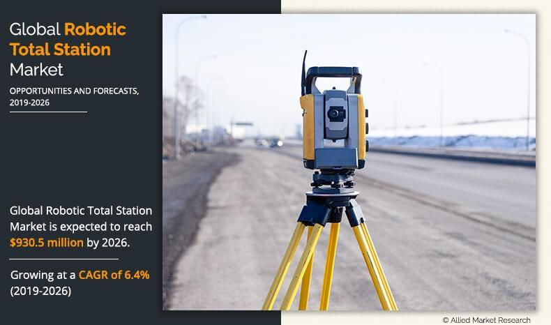 Robotic Total Station Market A $930.6 Million Contender By 2026 |