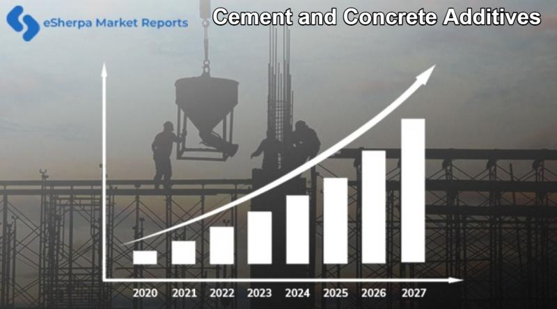 Cement and Concrete Additives