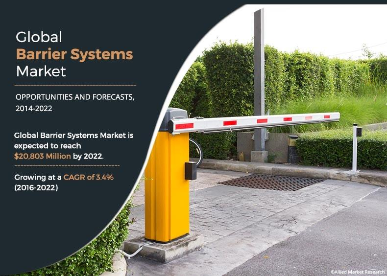 Barrier Systems Market By Top Leading Key Players like Lindsay