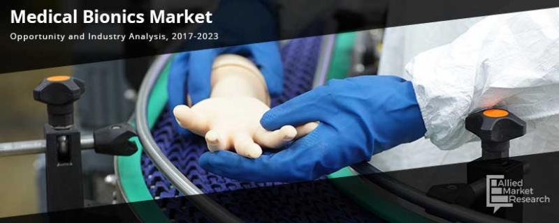 Medical Bionics Market