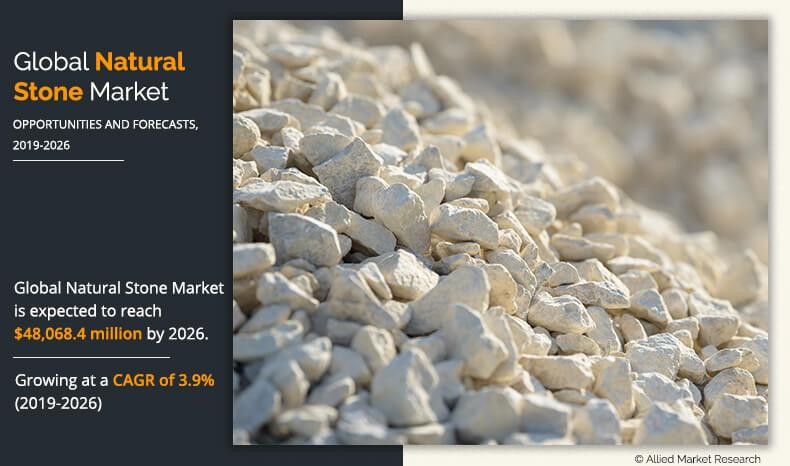 Natural Stone Market Competitive Analysis to 2026 with Top Key