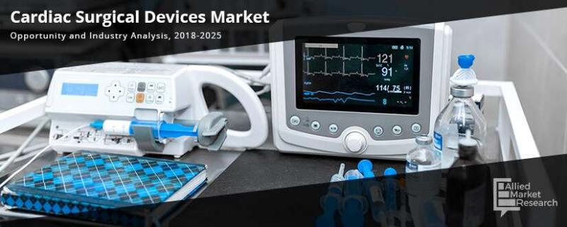 Cardiac Surgical Devices Market