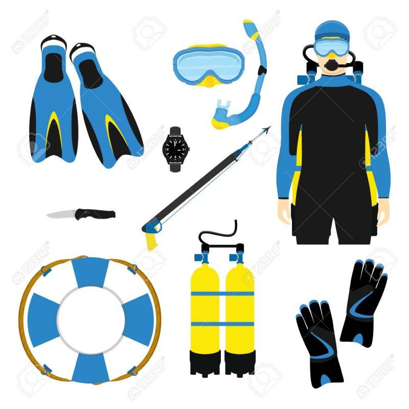 Scuba Diving Equipment Market Forecasts (2019-2024)