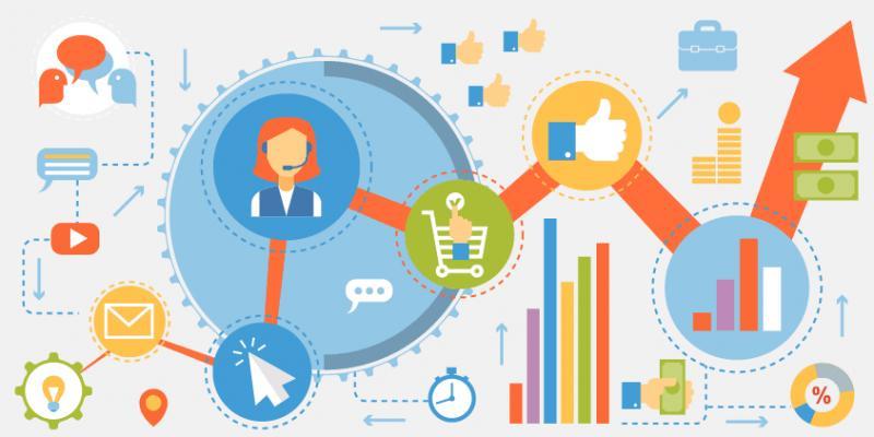 Customer Journey Analytics Software