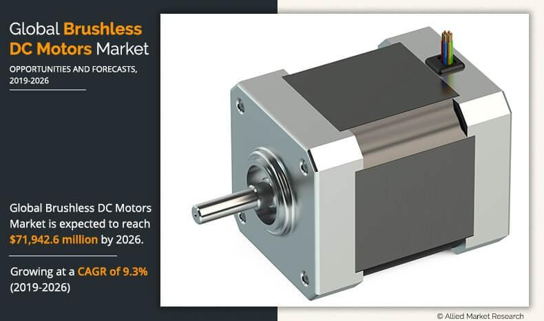 Brushless DC Motors Market 2019-2026 Top Key Players
