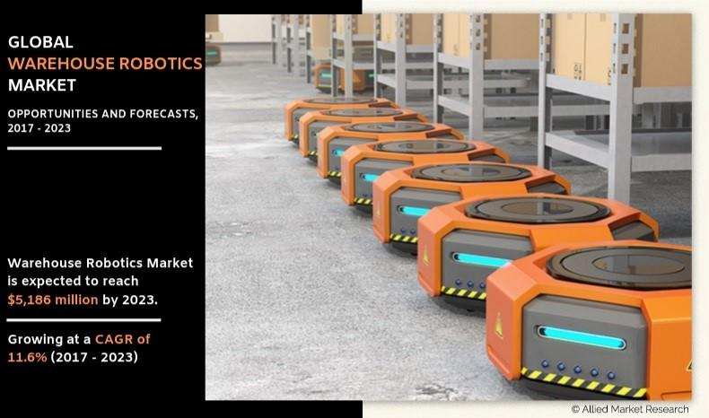 Warehouse Robotics Market Size, Forecast 2023 | Key