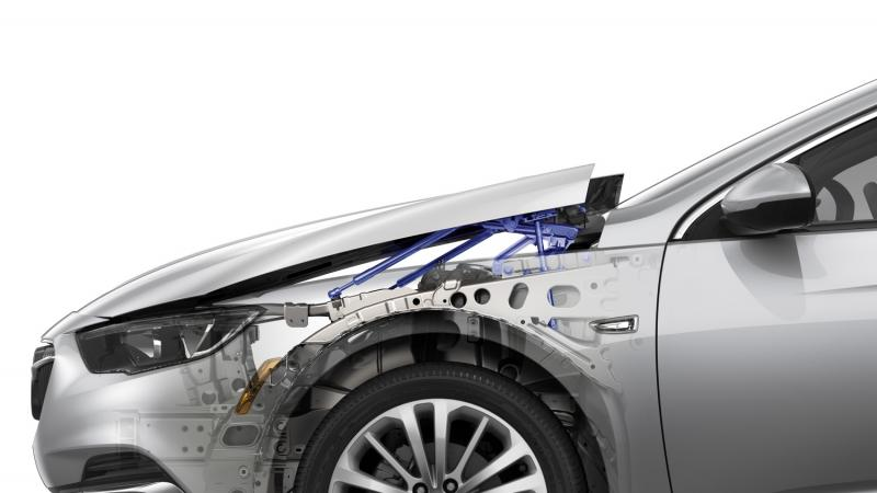 Automotive Pedestrian Protection Systems (PPS) Market Growth
