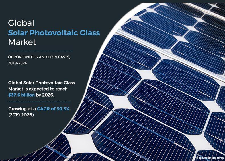 Solar Photovoltaic Glass Market Growth Report by: Suntech Power