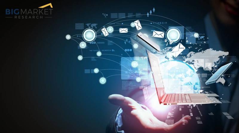 Operational Database Management Systems Market