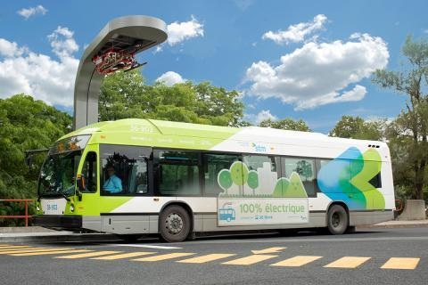 Electric Bus Market - Impact of Covid-19 & Benchmarking