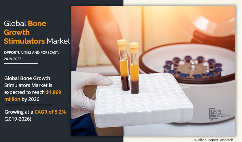 Bone Growth Stimulators Market