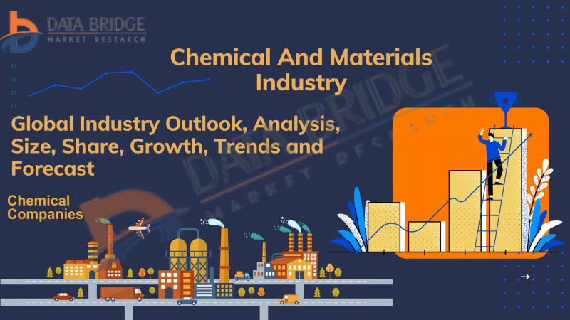 Water Treatment Chemical Market Competitive Outlook