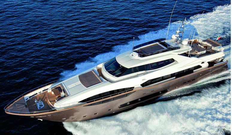 Yacht Charter Market - Impact of Covid-19 & Benchmarking