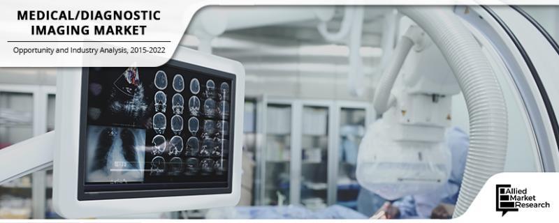 Medical/Diagnostic Imaging Market