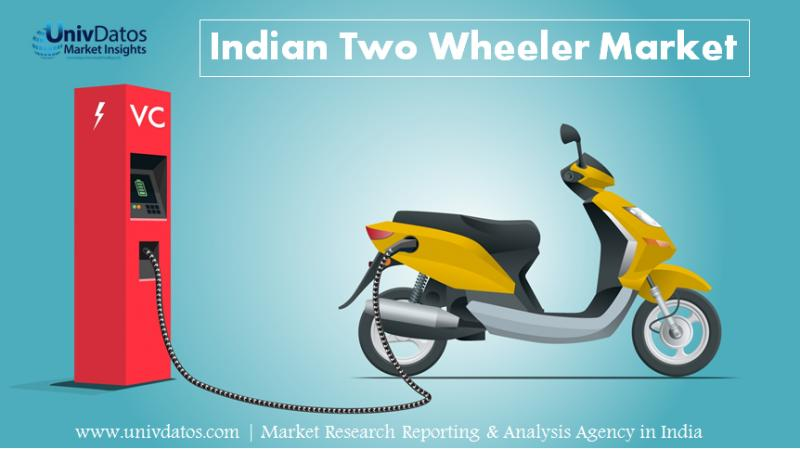 Indian 2-Wheeler Market