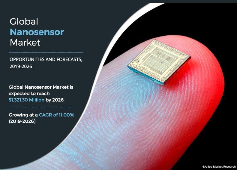 Nanosensors Market