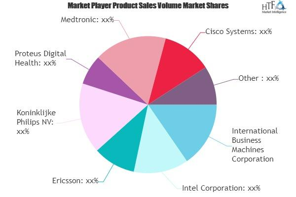 Internet of Things (IoT) in Healthcare Market