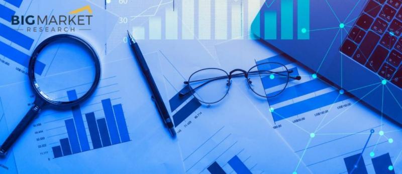 Analysis of key market trends PAEK - Victrex PLC (UK), Solvay