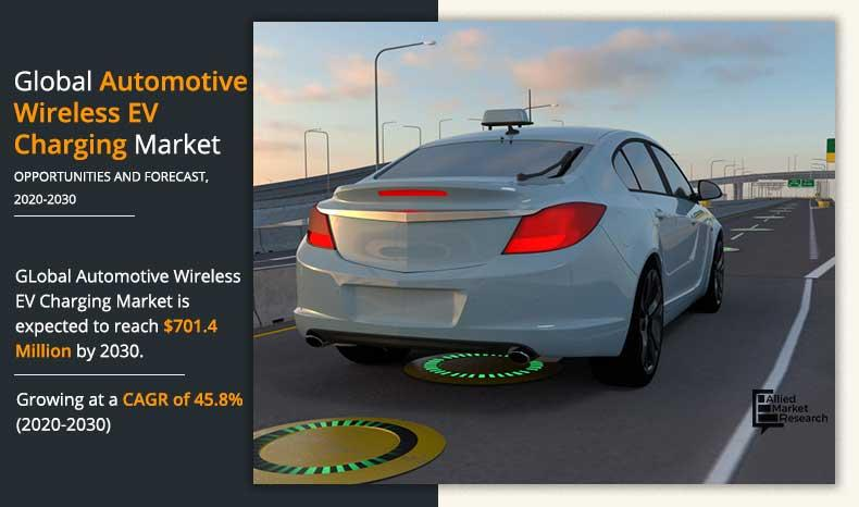 Wireless Electric Vehicle Charging Market 2030 Analysis by Key