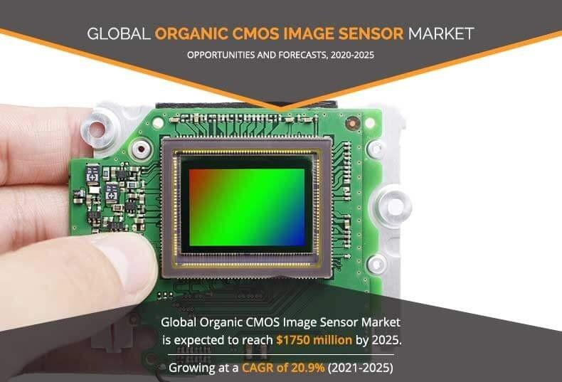 Organic CMOS Image Sensor Market