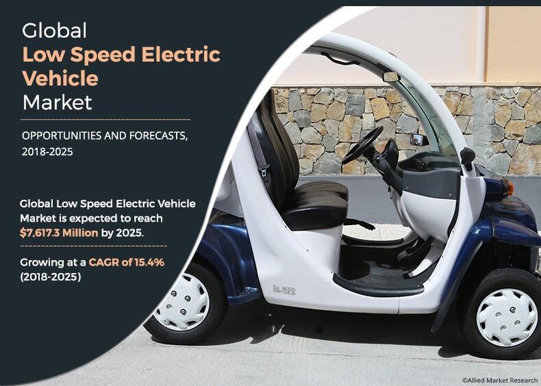 Low Speed EVs Market 2030 by Top Companies Analysis: Bintelli
