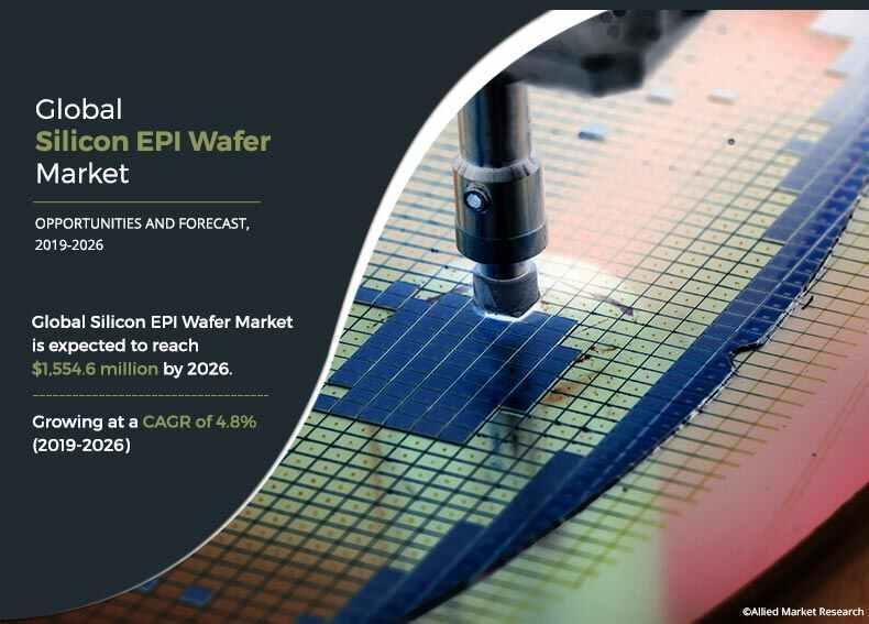 Silicon EPI Wafer Market