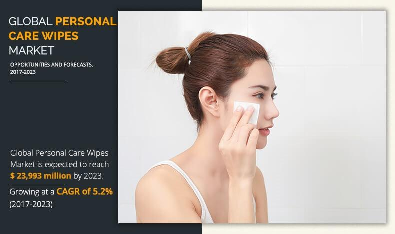 Personal Care Wipes Market