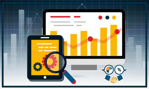 Why the Automotive Diagnostic Scan Tools Market Is Set