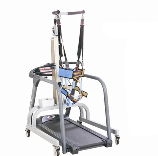 Global Medical Rehabilitation Equipment Market Huge Growth