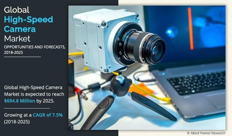 High-Speed Camera Market