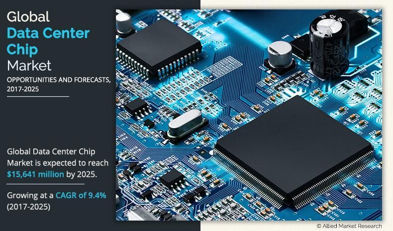 Data Center Chip Market