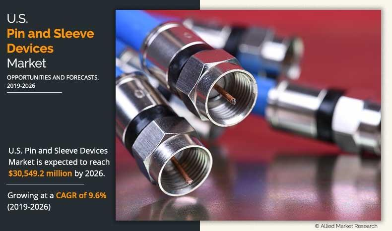 U.S. Pin and Sleeve Devices Market