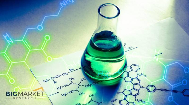 Molecular Cytogenetics Market Analyzed in a New Research Study