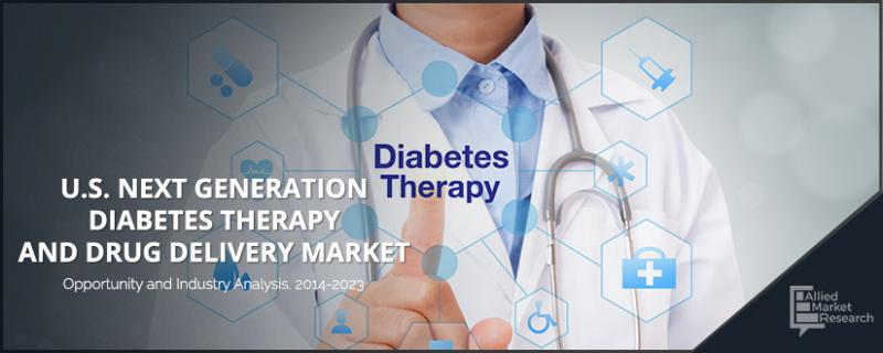 U.S. Next Generation Diabetes Therapy and Drug Delivery Market