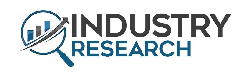 Antibacterial and Antivirus Hand Wash Market 2020-2026 Moving