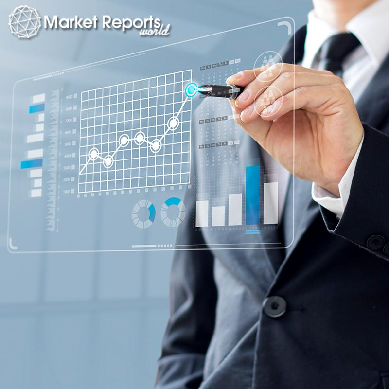 What's driving the Gynecology Software Market Growth and Share?