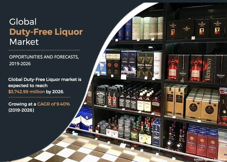 Duty-free Liquor Market