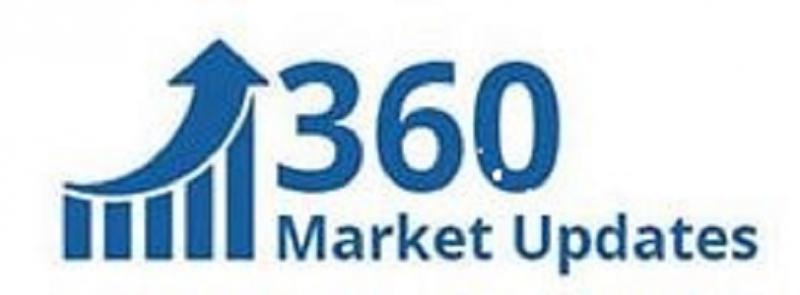 Biometrics Market Size 2020: Industry Size, Share, Future