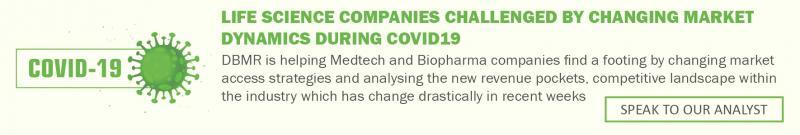 Impact de COVID-19 sur le marché de l'aromathérapie