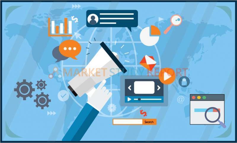 Smart Farming Technology Market