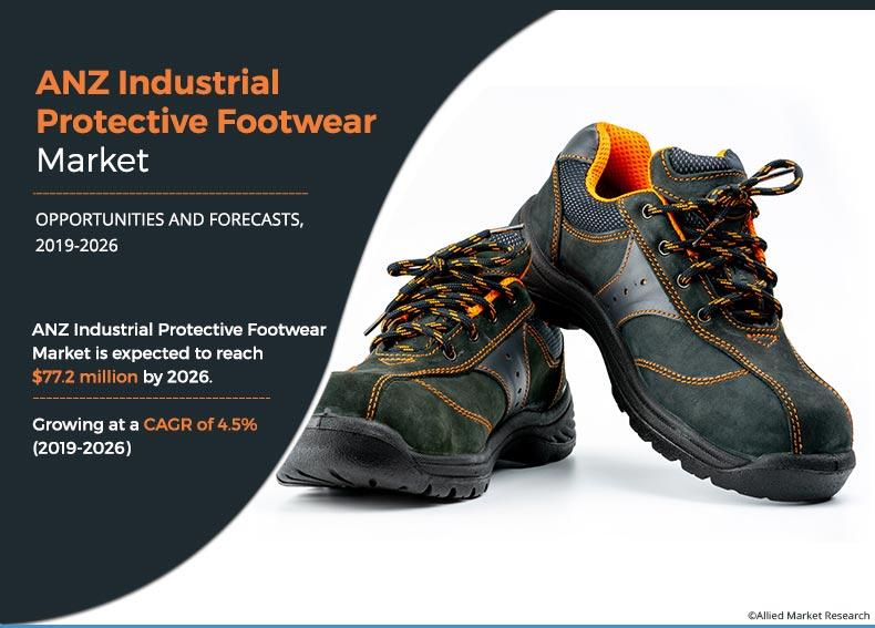 ANZ industrial protective footwear Market Expected to Reach