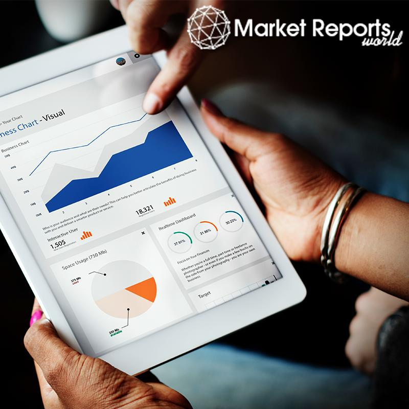 Cotton Ginning Machine Market Overview by 2025, Focusing